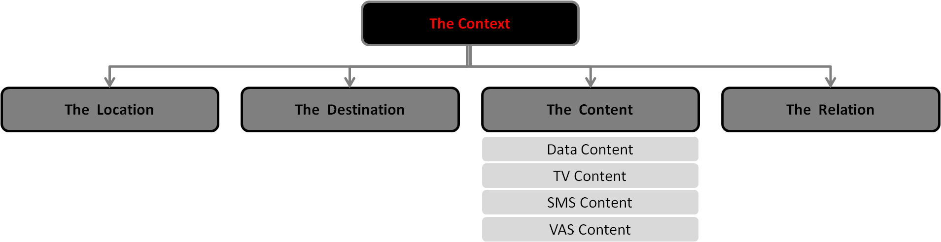 context of data mining in business Data mining and operational research: techniques and applications  within the context of data analysis methods, data mining can be  modern business.